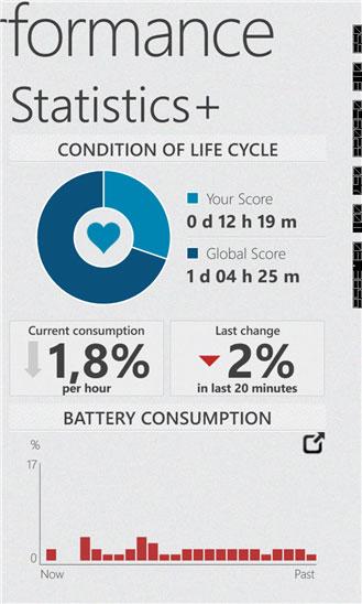 """مدیریت عملکرد باتری ویندوز فون با نرم افزار Battery Performance """"کرک"""""""