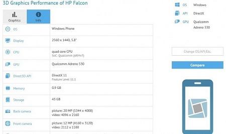 HP Falcon.2